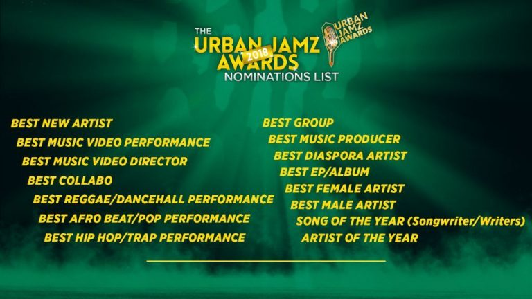 URBAN JAMZ AWARD 2018 AND IT  FLAWS